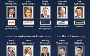 Các ứng viên bầu cử Ukraine (trong ảnh có cả một số nhân vật bị loại khỏi cuộc đua) (ảnh: Al Jazeera)