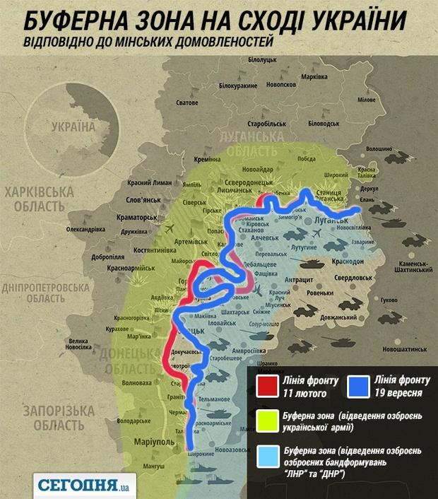 Vùng đệm cho vũ khí hạng nặng của hai bên theo hiệp định Minsk