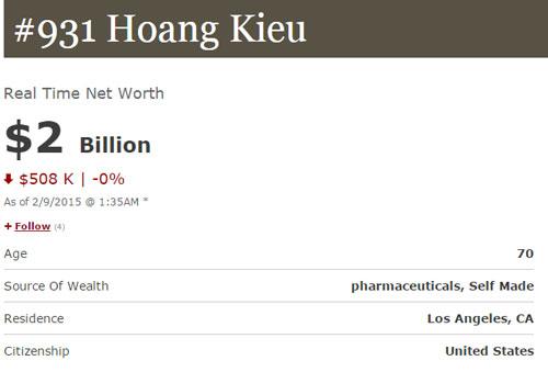Tỷ phú Hoàng Kiều (người Mỹ gốc Việt) đã vượt 450 bậc trong 6 tháng đầu năm 2014 vươn lên vị trí 633 trong danh sách các tỷ phú giàu nhất thế giới do Forbes thống kê.