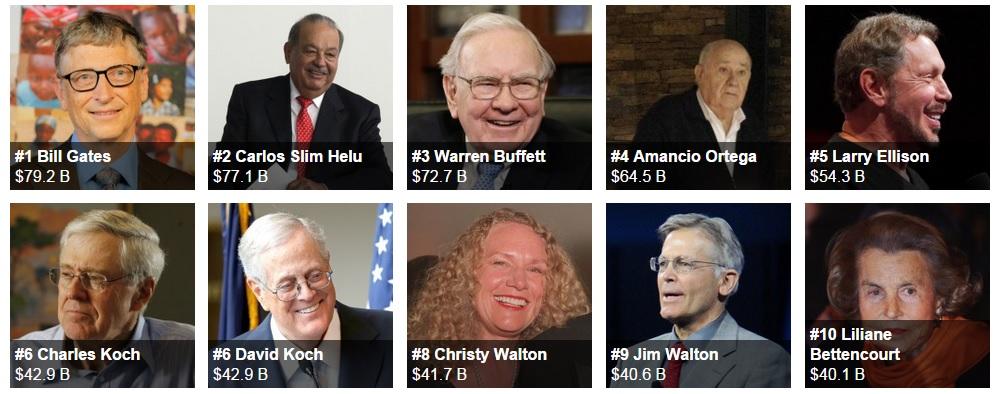 Hình ảnh 10 người giàu nhất thế giới và khối tài sản đi kèm được tạp chí Forbes (Mỹ) công bố ngày 3-3 - Ảnh: Forbes