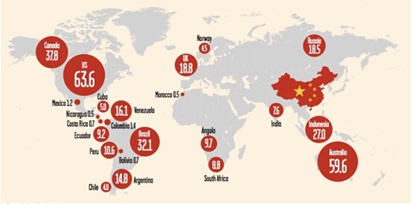 Tổng vốn ODI của Trung Quốc 2005 – 2013 (tỷ USD). Nguồn: Financial Time (2014)