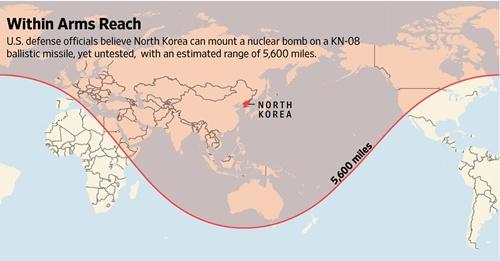 Tầm bắn của tên lửa đạn đạo KN-08 Triều Tiên (vùng màu đỏ) có thể lên tới 5.600 dặm (9.000 km), đủ sức vươn tới bờ tây nước Mỹ. Đồ họa: WSJ