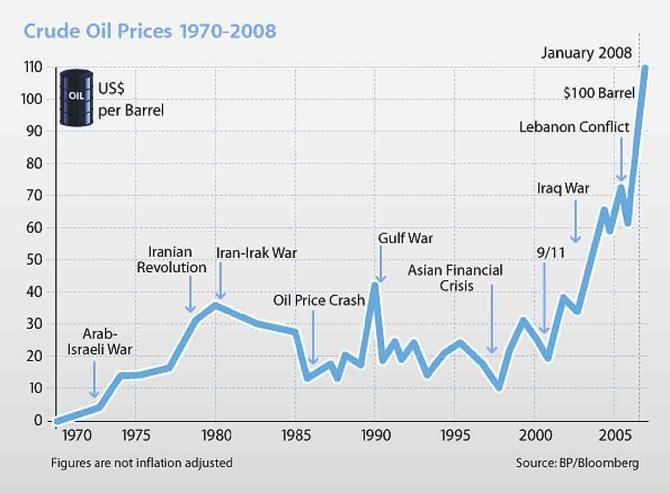 Ảnh: Bloomberg.