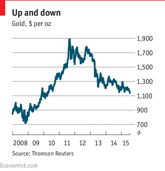 Diễn biến giá vàng trong những năm gần đây. Nguồn: The Economist. - See more at: http://nghiencuuquocte.net/2015/08/02/tai-sao-gia-vang-lai-giam/#sthash.5JHre1Tn.dpuf