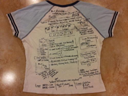 Từ chiếc áo thun này, Jenny Tạ đã xây dựng nên Sqeeqee.com.