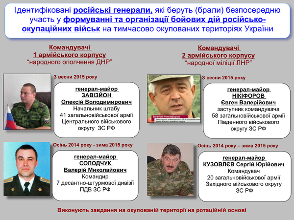 Ukraina đã công bố danh sách các tướng lĩnh khác đã tham gia vào cuộc xung đột, RFE / RL báo cáo.
