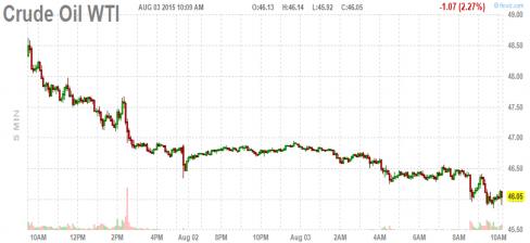 Crude_oil_is_collapsing-1b51ab9c685004eca3512d9662212ee2