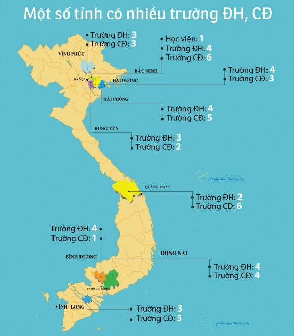 Đồ họa Việt Anh