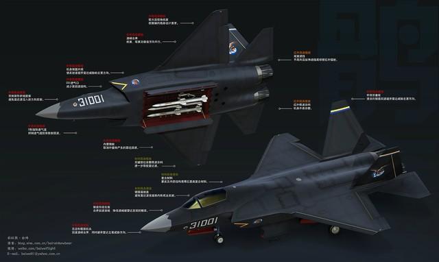J-31 vẫn còn nhiều yếu kém về điện tử hàng không và động cơ.
