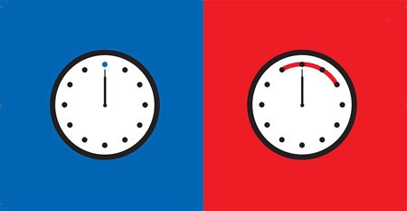 Vấn đề đúng giờ: Đúng giờ là yếu tố rất được tôn trọng trong các cuộc gặp gỡ ở thế giới phương Tây. Người ta không cần đến sớm để thể hiện sự tôn trọng nhưng càng không nên đến muộn vì đó là hành động bất lịch sự. Người phương Đông thì khác, họ có thể xê dịch giờ hẹn đôi chút và điều đó không trở thành vấn đề lớn.