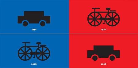 """Phương tiện di chuyển: Trước đây, khi người phương Tây coi ô tô là phương tiện di chuyển hiệu quả nhất, người phương Đông còn đi xe đạp. Giờ đây, người phương Tây lại coi xe đạp là phương tiện di chuyển """"lành mạnh"""" nhất, trong khi đó, người phương Đông đã chuyển sang đi ô tô (nếu có điều kiện)."""