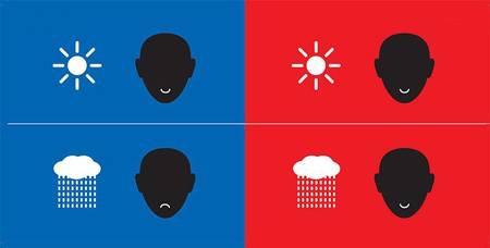 Thời tiết và cảm xúc: Người phương Tây thích nắng, ghét mưa. Họ đặc biệt yêu những ngày nắng (có lẽ vì thế mà họ thích da nâu). Người phương Đông thích cả mưa và nắng. Nắng mưa đối với người phương Đông đều có nét đẹp, nét thú vị riêng.