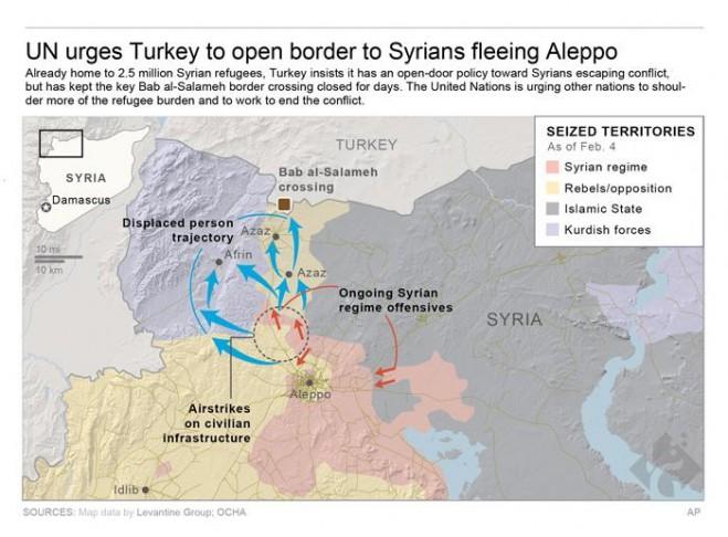 Bản đồ của Bắc Syria cho thấy vùng lãnh thổ bị chiếm giữ và sự chỉ đạo người phải di dời khỏi Aleppo
