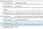 Một bức ảnh do nhóm hacker CyberHunta đăng tải trên mạng trong đó nói mối quan hệ giữa trợ lý của ông Putin và ly  khai Ukraine